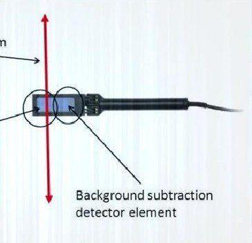 2015-1-21 video – Measuring power of scanned beams