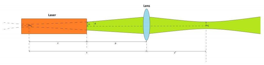 Diagram-1024×255