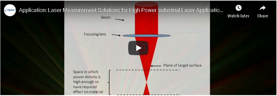 Watch: Laser Measurement Solutions for High Power Industrial Laser Applications